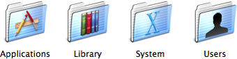 The four folders inside Macintosh HD: Applications, Library, System and Users.